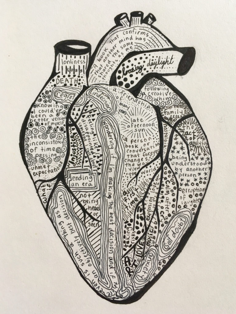 The author's drawing of her heart utilizing the technique of defamiliarization.